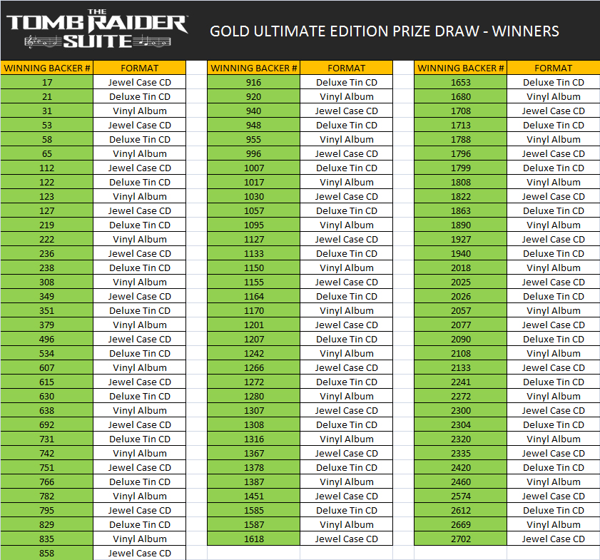 Gold Ultimate Edition Prize Draw Winners